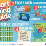 Give • Smart Giving Guide